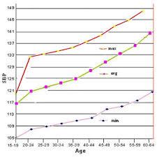 Nhs Height And Weight Chart 44 Methodical Height Ke Hisab Se Weight Ka Chart