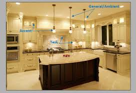over counter lighting. if over counter lighting t
