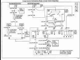 1998 pontiac firebird wiring diagram wiring library 1998 pontiac sunfire engine diagram enthusiast wiring diagrams u2022 rh rasalibre co 2001 montana bonneville
