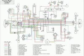 wiring diagram opel astra g wiring library Vauxhall Movano at Vauxhall Vivaro Fuse Box Pdf