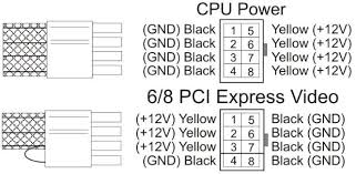 howto make your own 8pin pci e from 8 pin eps cpu connector so basically the difference between the pci e connector and the eps connector is when you are facing the cpu eps connector you can directly see the