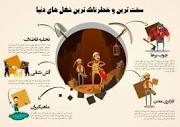 Image result for ‫سخت ترین کار دنیا‬‎