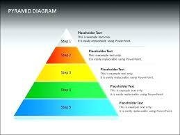Pyramid Chart Excel Pyramid Diagram Template Hannahjeanne Me