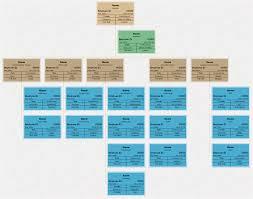 Org Chart Template Visio Alternatives Key Hrm Figures