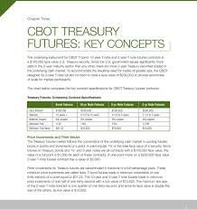 Cbot U S Treasury Futures And Options Reference Guide Pdf