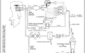 yamaha outboard fuel gauge wiring diagram home wiring diagrams yamaha outboard digital tachometer wiring diagram 49 wiring wiring diagrams for yamaha outboard engines yamaha outboard fuel gauge wiring diagram