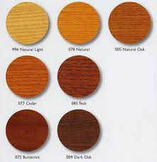 Sikkens Wood Meeb Info