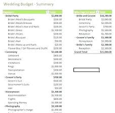 Easy Monthly Budget Template Expense Sheet Template Excel Easy Monthly Budget Spreadsheet