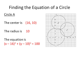 12 finding the equation of a circle circle a the center is 16 10 the radius is 10 the equation is x 16 2 y 10 2 100