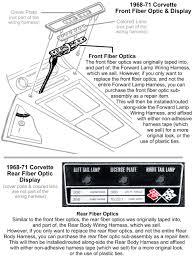 camaro wiring harness ewiring 1968 camaro wiring harness diagram nilza net