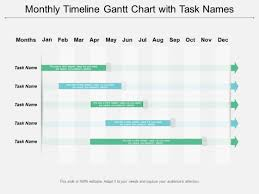 How To Put Task Name On Gantt Chart Monthly Timeline Gantt Chart With Task Names Ppt Powerpoint