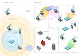 wireless network diagram examples network diagram software home ultra high performance wlans wireless network diagram