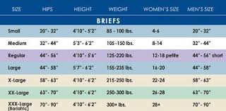 Health Products For You Incontinence Size Charts