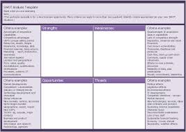 Competitive Analysis Matrix Template New Business Opportunity Swot Analysis Matrix Template