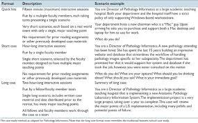 writing case study writing case study analysis example