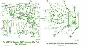 fuse layoutcar wiring diagram page  2006 jeep p 0443 engine fuse box diagram