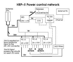 power power control boards watchdog