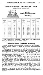 British Standard Cycle Thread Chart Screw Thread Wikiwand