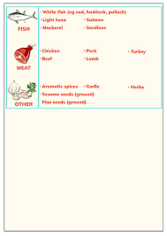 baby food schedule for 6 to 9 months