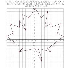 Large Grid Paper Printable Graph Math Free Coordinate Cartesian Prin