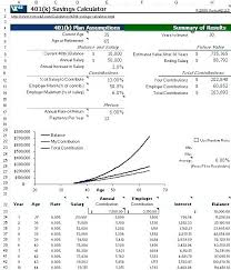 Retirement Budget Template Excel Savings Planning