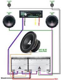 jl audio 10w6v2 wiring diagram images jl audio 500 1 amp wiring jl audio info wiring diagrams for subwoofers