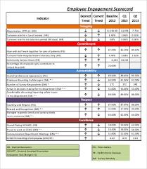 Scorecard Template Scorecard Template 9 Free Pdf Documents Download Free