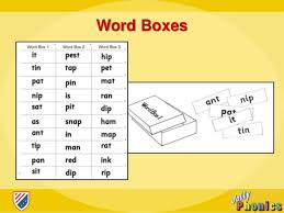 Here, you will find free phonics worksheets to assist in learning phonics rules for reading. Metodologia De Inicial Jolly Phonics