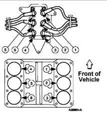 michael cass 652 in spark plug wiring diagram wiring diagram spark plug wire diagram 350 chevy michael cass 652 in spark plug wiring diagram