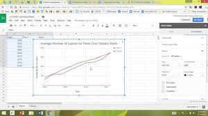 Making A Multi Line Graph Using Google Sheets 1 2018