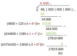 Cara mencari akar pangkat 3 ( tiga ) suatu bilangan kubik dengan cara menentukan faktorisasi prima menggunakan pohon faktor_akar pangkat tiga merupakan kebalikan dari operasi bilangan pangkat tiga, misalnya ∛ 1.000 = 10, karena 10³ = 10 x 10 x 10 = 1.000. Cara Mencari Akar Pangkat 3 Tanpa Menggunakan Kalkulator Madematika