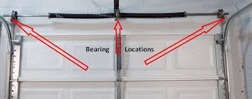 garage door shaftGarage Door Opener Repair  Garage Door Blog