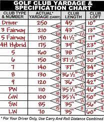 Hybrid Golf Clubs Distance Chart Fresh Track Your Golf Club