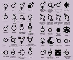 Gender Symbols Chart An Astartes In Blue Emperors Children Slaanesh Gender