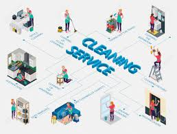 Bathroom Cleaning Flow Chart Staff Of Cleaning Service During Work In Office And Apartment