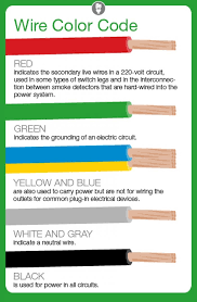 what do electrical wire color codes mean angie s list illustration showing electrical wire colors and their purpose