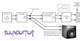 passive subwoofer crossover circuit pdf motorcycle schematic passive subwoofer crossover circuit pdf the passive filter used as half the crossover passive