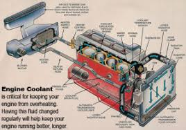 how car air conditioner works. how does the car heating and cooling system work? air conditioner works