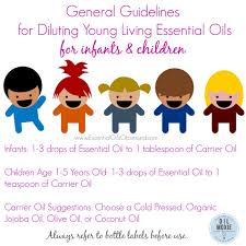 Dilution Chart For Young Living Essential Oils Young Living Essential Oils Dilution Chart Best Picture Of