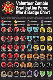 Zombie Survival Chart Amazon Com Zombie Eradication Force Merit Badges 24x36