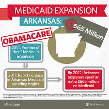 Medicaid Expansion In Arkansas A Fig Leaf Not A Solution