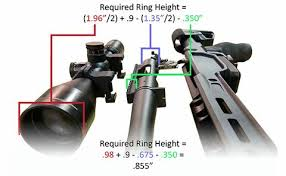 How To Calculate What Scope Ring Height I Need Xlr Industries