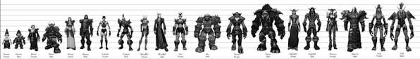 Height Wowpedia Your Wiki Guide To The World Of Warcraft