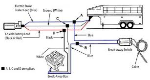utility trailer wiring diagram brakes wiring diagram utility trailer wiring diagram electrical support