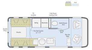 >winnebago announces new 2017 floorplans lichtsinn rv blog winnebago era 70m