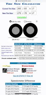 Tire Size Fitment Master Thread 2019 Ford Ranger And