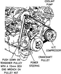 95 buick park avenue the serpentine belt diagram pulleys radiator 12 drive belt removal on a 1992 95 supercharged engine