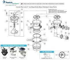 jandy multiport valve parts diagram all about repair and wiring jandy multiport valve parts diagram pacfab pentair tm tm pentair pacfab top mountside mount 2