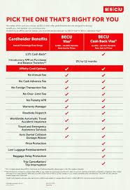 credit cardparison chart visa cards infographic