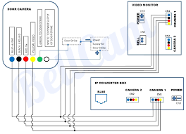 nvr wiring diagram car wiring diagram download cancross co Haltech E6x Wiring Diagram ip camera wiring diagram video door intercom system video monitor nvr wiring diagram video door intercom system video monitor expandable to wiring diagram haltech e6x wiring diagram rx7